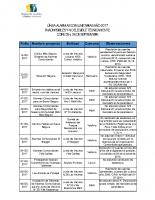 INADMISIBLES ALARMAS COMUNITARIAS SC-2017